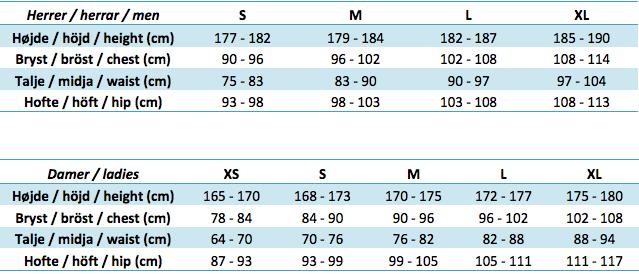 ca276f74 Falke skiundertøj størrelsesguide / size chart / storleksguide ...