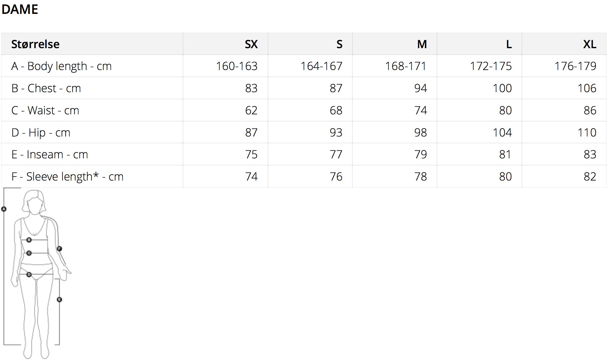c170c1e5 Ulvang skiundertøj størrelsesguide / size chart / storleksguide -  Skiwear4u.dk