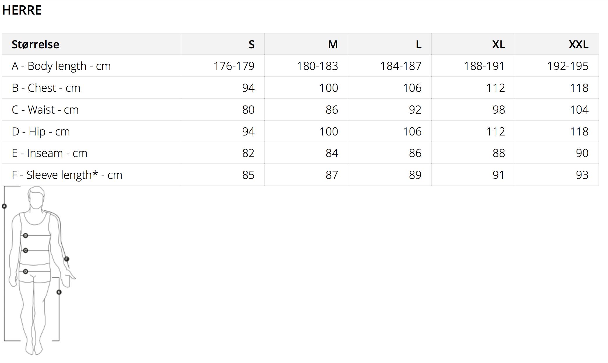 c6c8043e Ulvang skiundertøj størrelsesguide / size chart / storleksguide ...